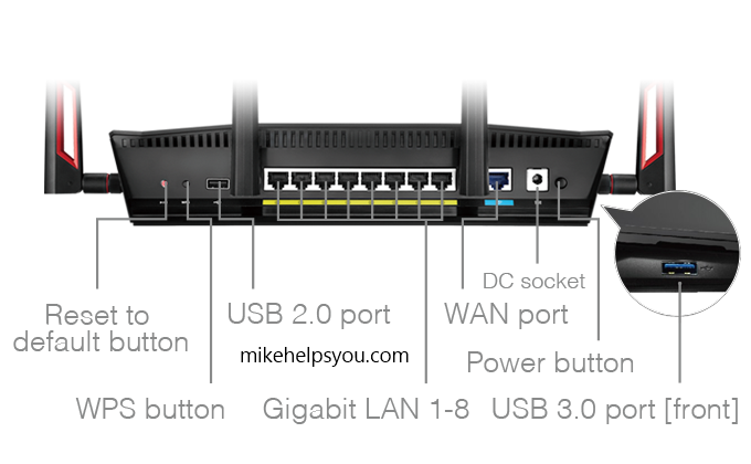 reset your Asus wireless router